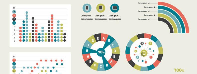 介绍几款有用的图表插件